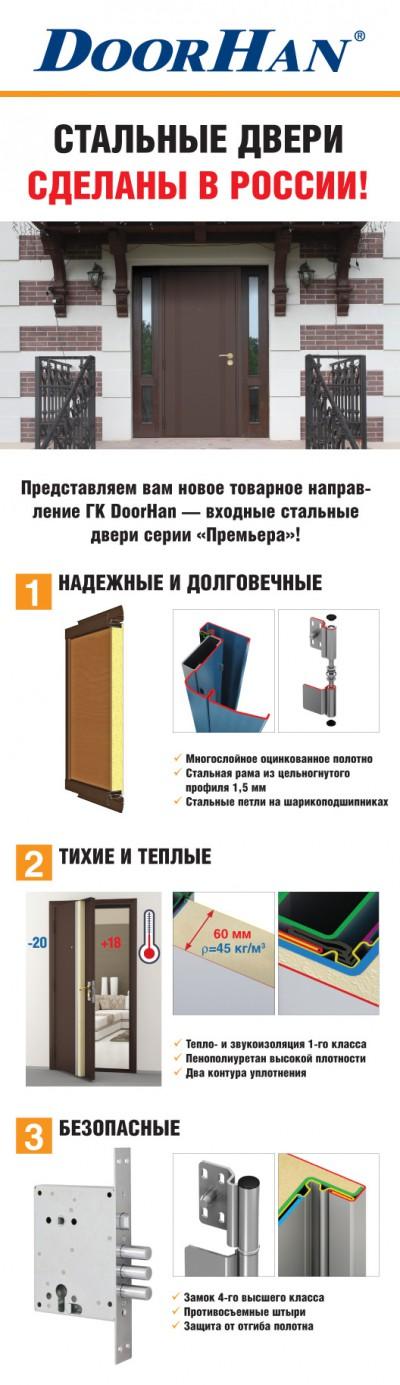 металлические технические двери каталог